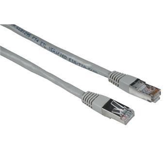acheter cable ethernet