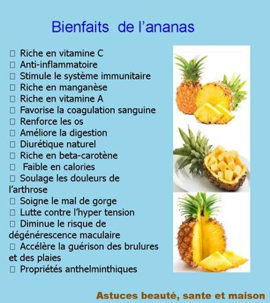 bienfait de l ananas