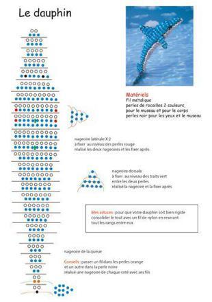 dauphin en perle