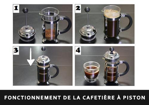 fonctionnement cafetière à piston