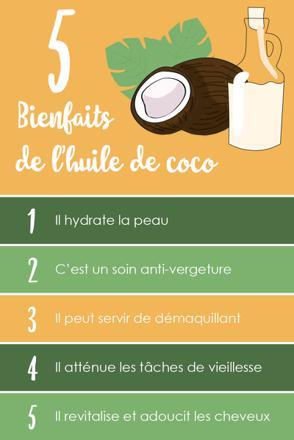 huile de coco bienfaits