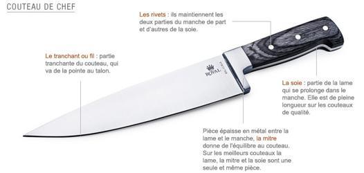 meilleur couteau cuisine