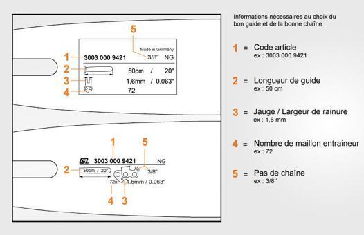mesurer guide chaine tronçonneuse