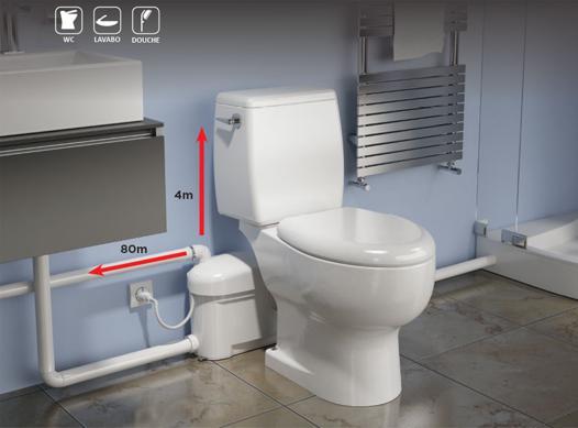 montage wc broyeur