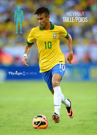 neymar taille