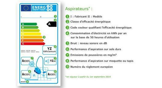 performance aspirateur
