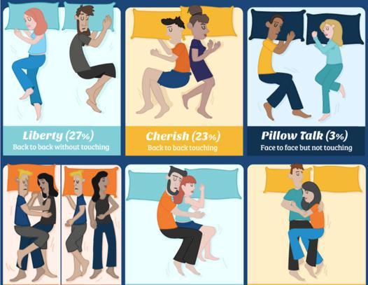 position pour dormir a deux