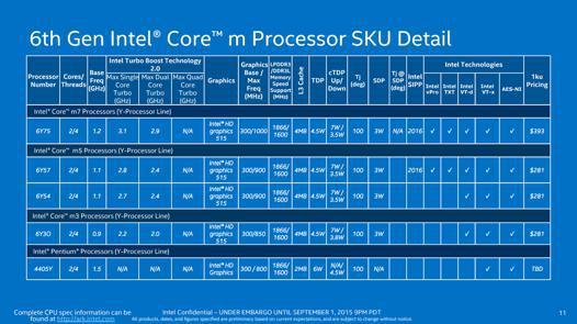 processeur intel core m 6ème génération