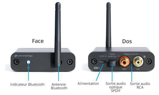 recepteur audio bluetooth 4.0