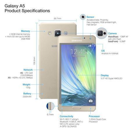 samsung galaxy a5 caractéristiques