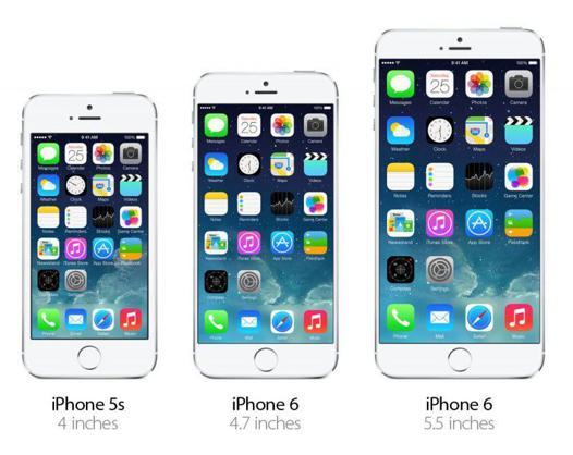 taille iphone 6 en pouce