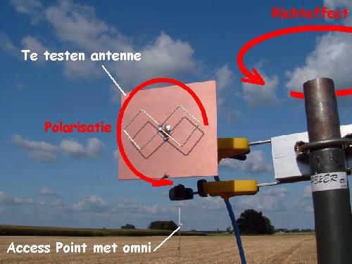 test antenne wifi