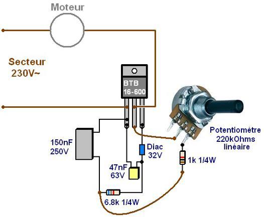 variateur moteur electrique 220v