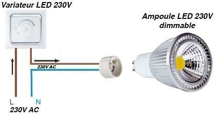 variateur spot led 220v