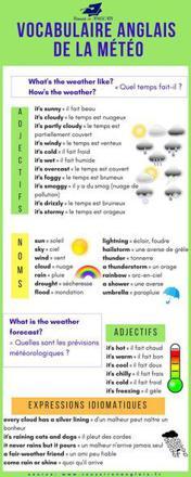 wet en anglais